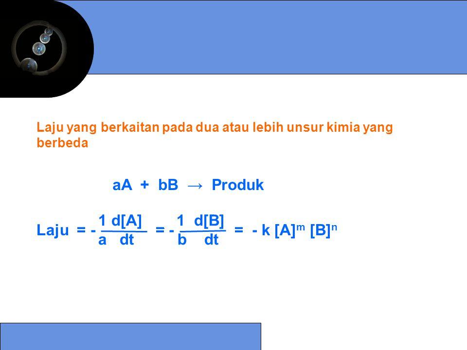 aA + bB → Produk 1 d[A] 1 d[B] Laju = - = - = - k [A]m [B]n a dt b dt